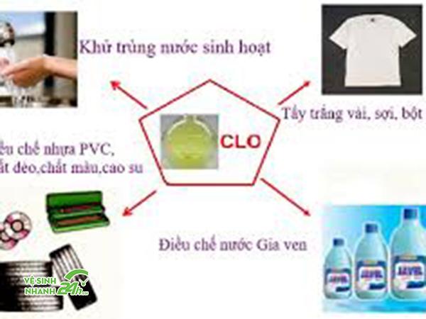Ứng dụng Clorua vôi trong thực tế