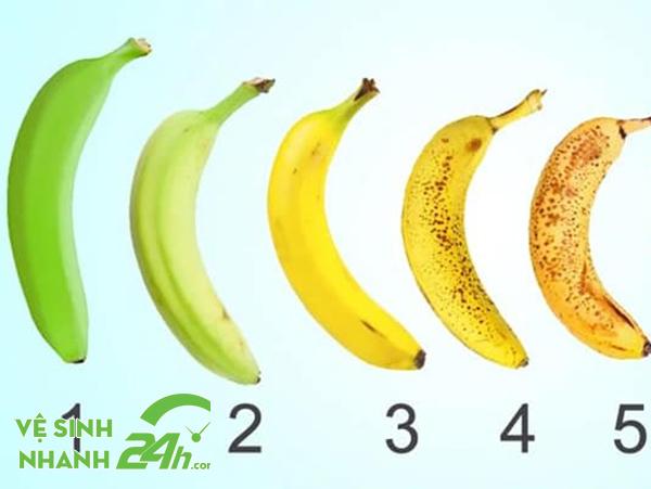 C2H4 ứng dụng làm chín trái cây